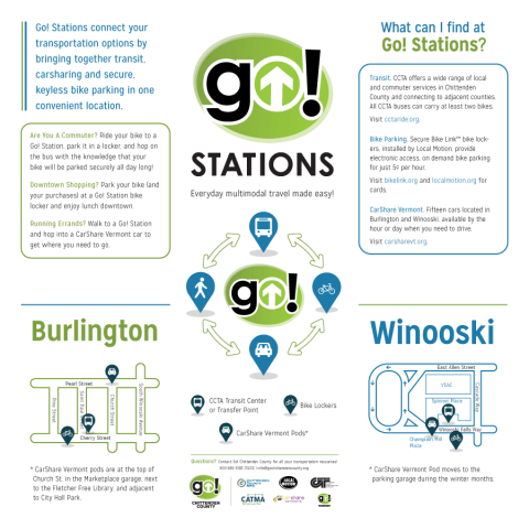 Go! Stations