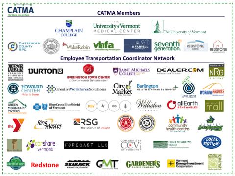 CATMA Membership